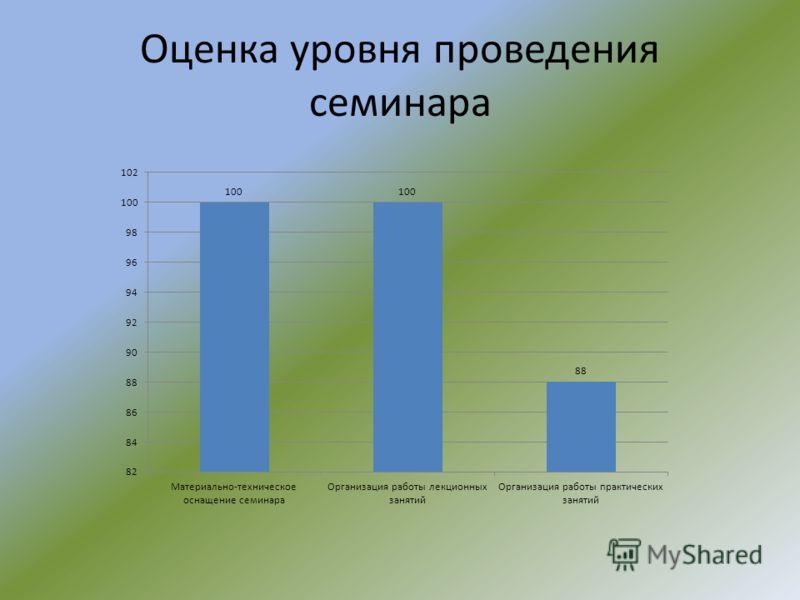 Оценка уровня проведения семинара