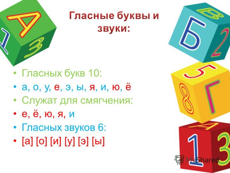 Гласных букв 10: а, о, у, е, э, ы, я, и, ю, ё Служат для смягчения: е, ё, ю, я, и Гласных звуков 6: [а] [о] [и] [у] [э] [ы]