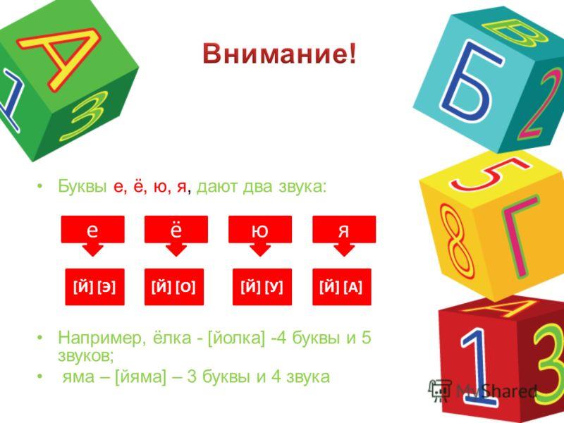 Буквы е, ё, ю, я, дают два звука: Например, ёлка - [йолка] -4 буквы и 5 звуков; яма – [йяма] – 3 буквы и 4 звука еяюё [Й] [Э][Й] [Э][Й] [О][Й] [О][Й] [У][Й] [У][Й] [А][Й] [А]