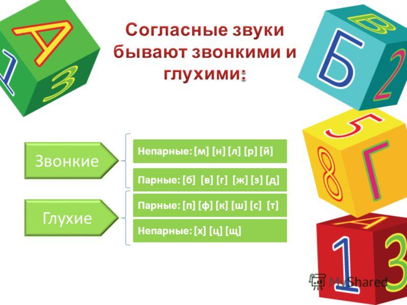 Звонкие Глухие Непарные: [м] [н] [л] [р] [й] Непарные: [х] [ц] [щ] Парные: [б] [в] [г] [ж] [з] [д] Парные: [п] [ф] [к] [ш] [с] [т]
