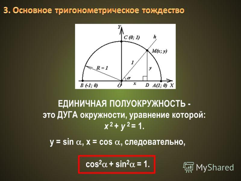 ЕДИНИЧНАЯ ПОЛУОКРУЖНОСТЬ - это ДУГА окружности, уравнение которой: х 2 + у 2 = 1. у = sin, х = cos, следовательно, cos 2 + sin 2 = 1.