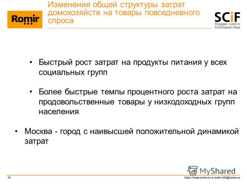 http://www.romir.ru, e-mail: info@romir.ru 10 Изменения общей структуры затрат домохозяйств на товары повседневного спроса Быстрый рост затрат на продукты питания у всех социальных групп Более быстрые темпы процентного роста затрат на продовольственн