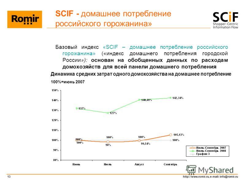 http://www.romir.ru, e-mail: info@romir.ru 13 SCIF - домашнее потребление российского горожанина» Базовый индекс «SCIF – домашнее потребление российского горожанина» («индекс домашнего потребления городской России»): основан на обобщенных данных по р