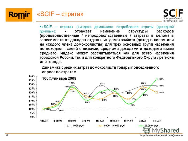 http://www.romir.ru, e-mail: info@romir.ru 17 «SCIF – страта» («индекс домашнего потребления страты (доходной группы»): - отражает изменение структуры расходов (продовольственные / непродовольственные / затраты в целом) в зависимости от доходов отдел
