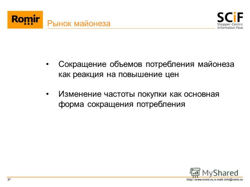 http://www.romir.ru, e-mail: info@romir.ru 27 Рынок майонеза Сокращение объемов потребления майонеза как реакция на повышение цен Изменение частоты покупки как основная форма сокращения потребления