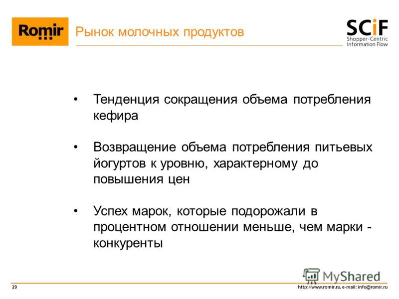 http://www.romir.ru, e-mail: info@romir.ru 29 Рынок молочных продуктов Тенденция сокращения объема потребления кефира Возвращение объема потребления питьевых йогуртов к уровню, характерному до повышения цен Успех марок, которые подорожали в процентно