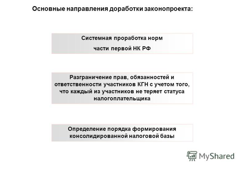 Концепция КГН: функциональные обязанности участников КГН Ответственный участник КГН Ведет налоговый учет по принципам консолидации Собирает налоговую базу по группе Осуществляет расчет налога, подлежащего уплате Направляет участникам расчеты приходящ