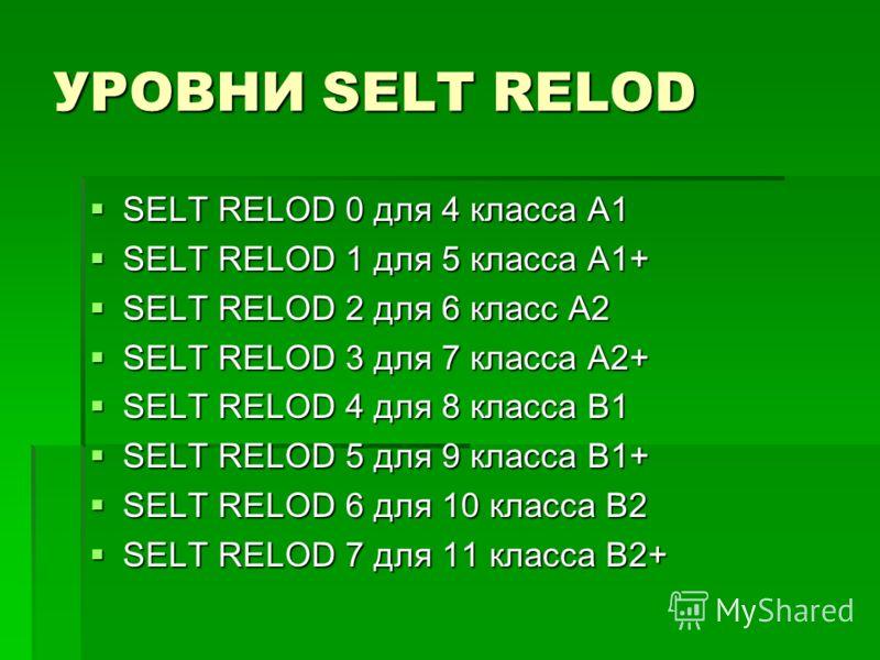 УРОВНИ SELT RELOD SELT RELOD 0 для 4 класса А1 SELT RELOD 0 для 4 класса А1 SELT RELOD 1 для 5 класса А1+ SELT RELOD 1 для 5 класса А1+ SELT RELOD 2 для 6 класс А2 SELT RELOD 2 для 6 класс А2 SELT RELOD 3 для 7 класса А2+ SELT RELOD 3 для 7 класса А2