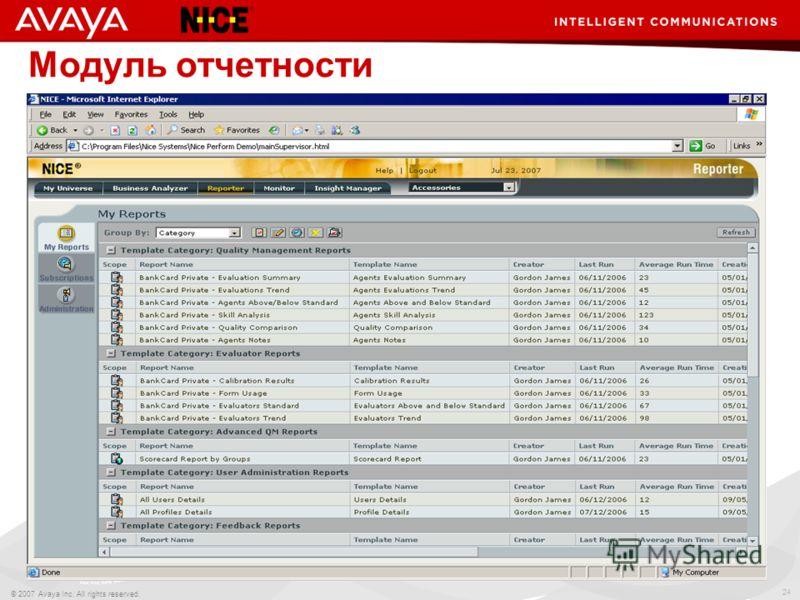 24 © 2007 Avaya Inc. All rights reserved. Модуль отчетности