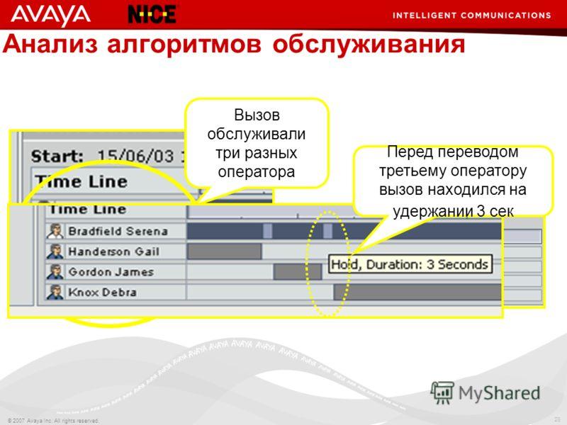 28 © 2007 Avaya Inc. All rights reserved. Анализ алгоритмов обслуживания Вызов обслуживали три разных оператора Перед переводом третьему оператору вызов находился на удержании 3 сек