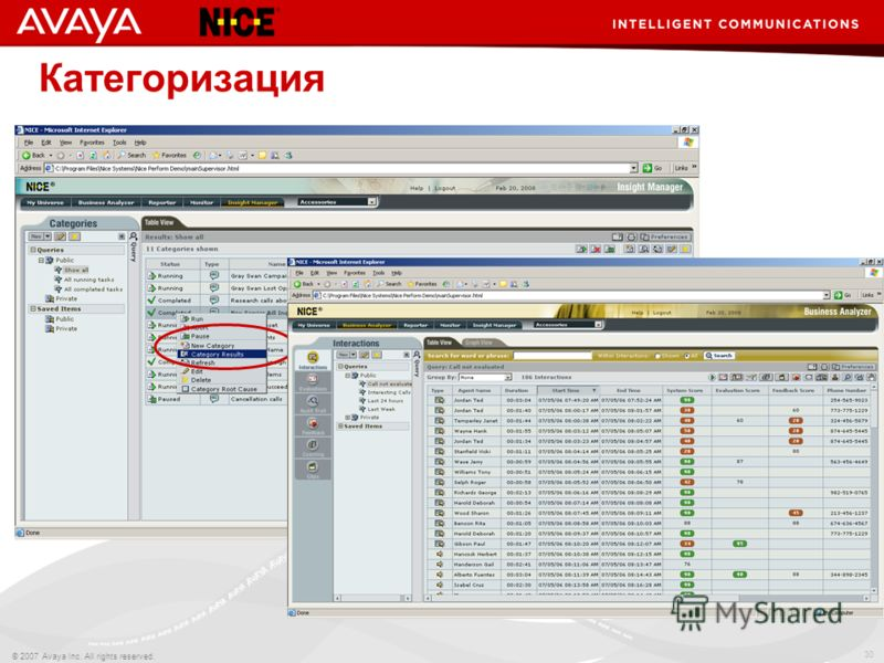 30 © 2007 Avaya Inc. All rights reserved. Категоризация