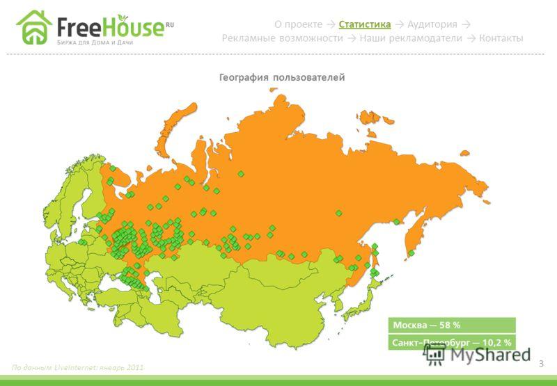 География пользователей 3 По данным LiveInternet: январь 2011 О проекте Статистика Аудитория Рекламные возможности Наши рекламодатели Контакты