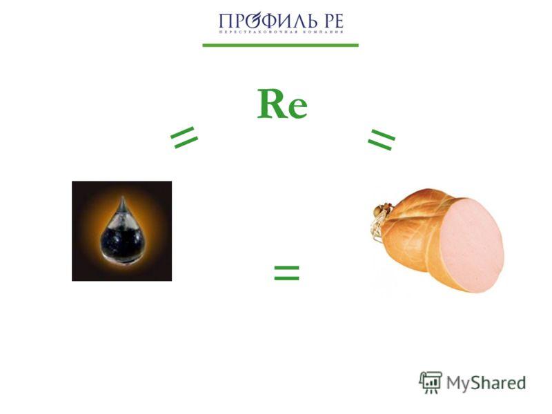Re = = =