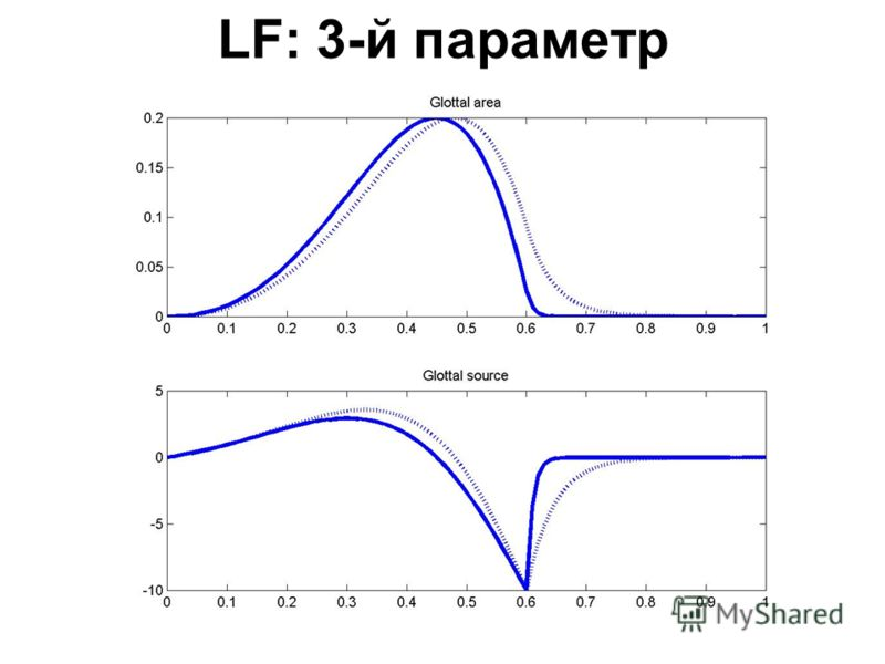 LF: 3-й параметр
