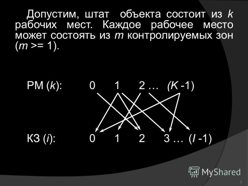 Допустим, штат объекта состоит из k рабочих мест. Каждое рабочее место может состоять из m контролируемых зон (m >= 1). РМ (k):012 … (K -1) КЗ (i):0123 … (I -1) 3