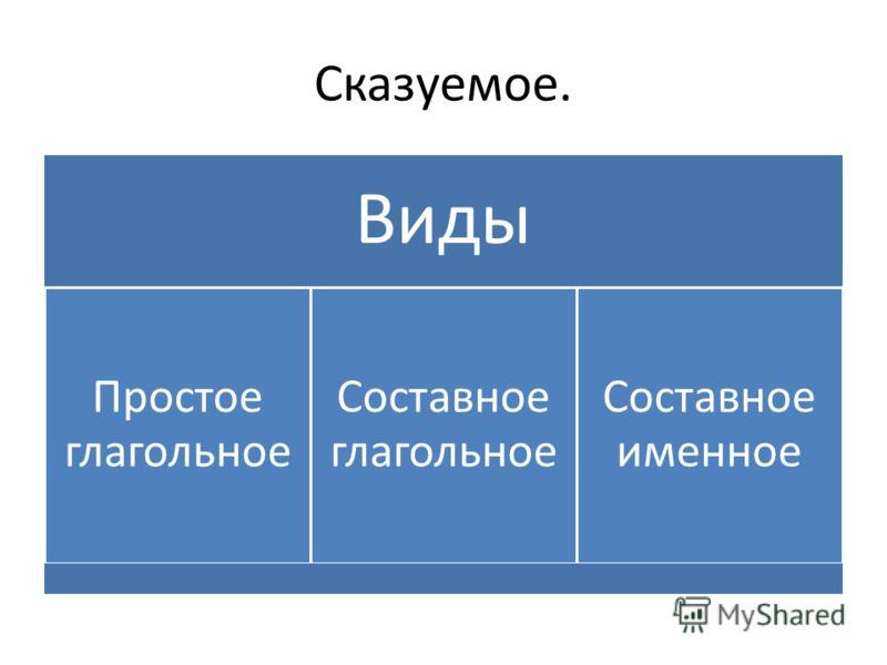 Сказуемое. Виды Простое глагольное Составное глагольное Составное именное