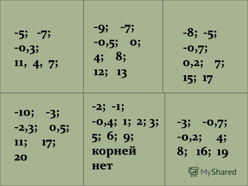 -5; -7; -0,3; -5; -7; -0,3; 11, 4, 7; 11, 4, 7; -2; -1; -2; -1; -0,4; 1; 2; 3; 5; 6; 9; корней нет -0,4; 1; 2; 3; 5; 6; 9; корней нет -9; -7; -0,5; 0; 4; 8; -9; -7; -0,5; 0; 4; 8; 12; 13 12; 13 -8; -5; -0,7; 0,2; 7; 15; 17 -8; -5; -0,7; 0,2; 7; 15; 1