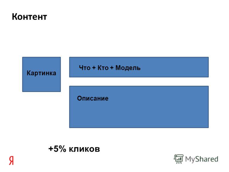 Картинка Что + Кто + Модель Описание +5% кликов