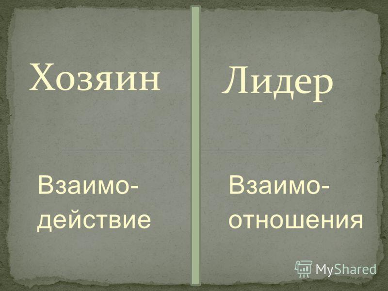 Хозяин Взаимо- отношения Взаимо- действие Лидер