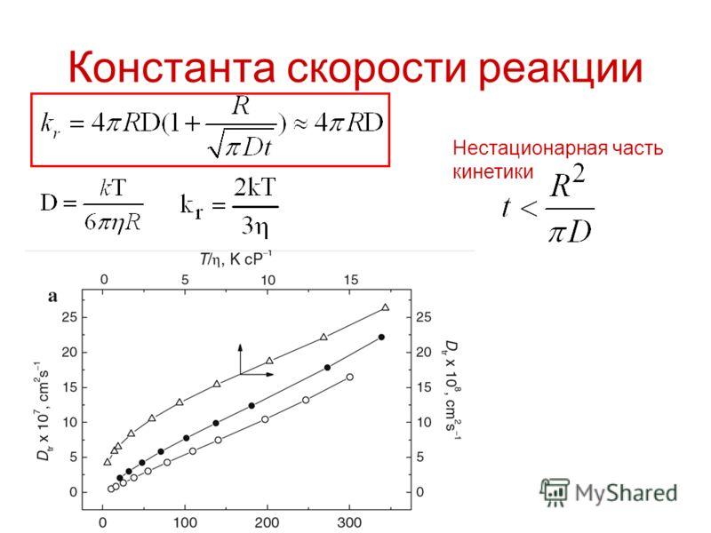 Константа скорости реакции Нестационарная часть кинетики
