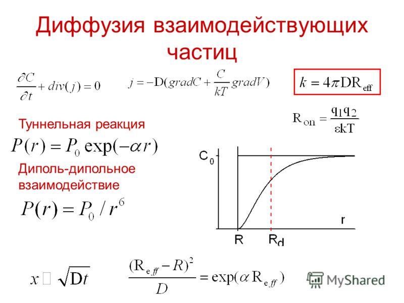 Диффузия взаимодействующих частиц Туннельная реакция Диполь-дипольное взаимодействие