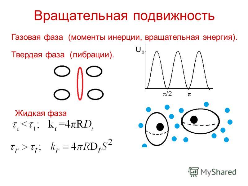 Вращательная подвижность Газовая фаза (моменты инерции, вращательная энергия). Твердая фаза (либрации). Жидкая фаза