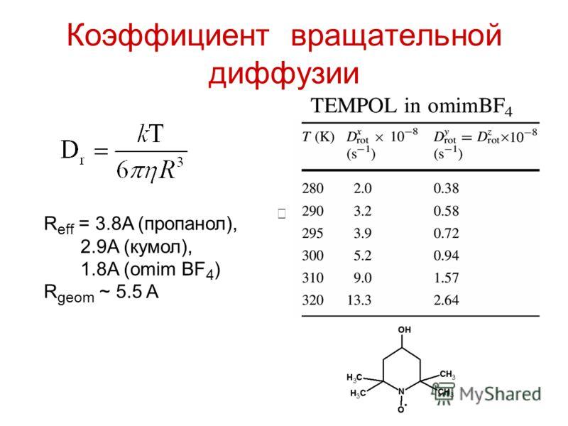 Коэффициент вращательной диффузии R eff = 3.8A (пропанол), 2.9A (кумол), 1.8A (omim BF 4 ) R geom ~ 5.5 A