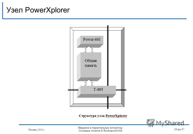 Узел PowerXplorer Москва, 2011 г. Введение в параллельные алгоритмы: Основные понятия © Якобовский М.В. 10 из 47