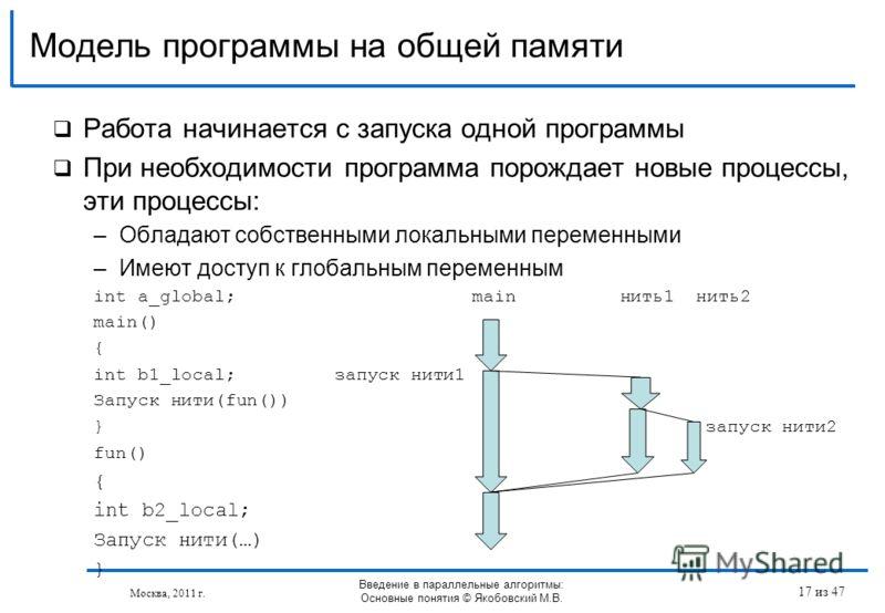 Работа начинается с запуска одной программы При необходимости программа порождает новые процессы, эти процессы: –Обладают собственными локальными переменными –Имеют доступ к глобальным переменным int a_global; main нить1 нить2 main() { int b1_local;