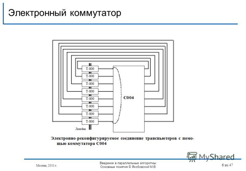 Электронный коммутатор Москва, 2011 г. Введение в параллельные алгоритмы: Основные понятия © Якобовский М.В. 6 из 47