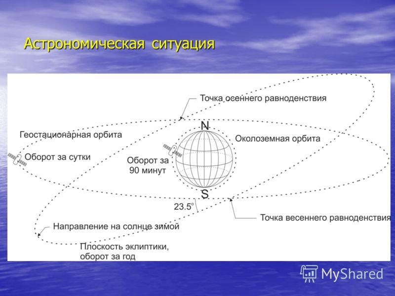 Астрономическая ситуация