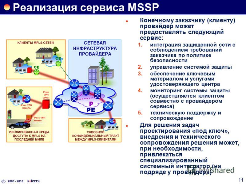 11 Реализация сервиса MSSP Конечному заказчику (клиенту) провайдер может предоставлять следующий сервис: 1.интеграция защищенной сети с соблюдением требований заказчика по политике безопасности 2.управление системой защиты 3.обеспечение ключевым мате