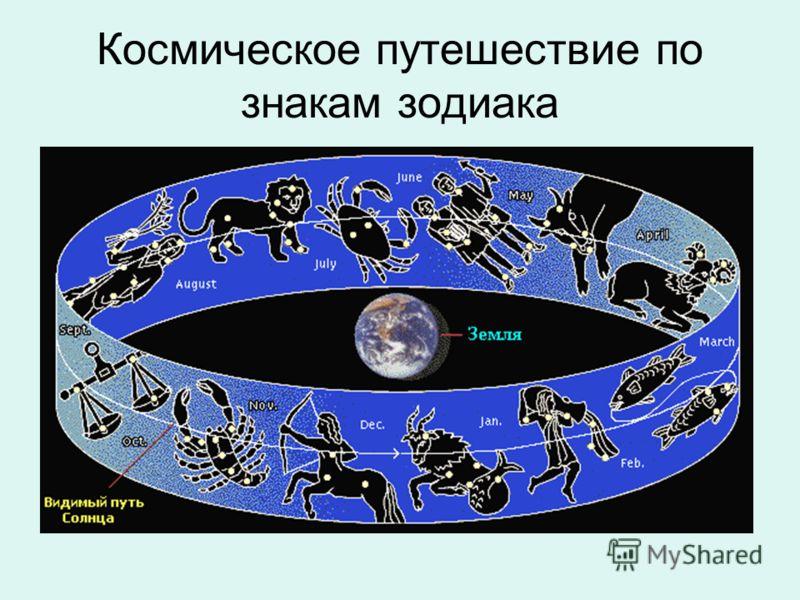 Космическое путешествие по знакам зодиака