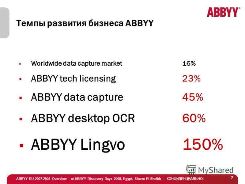 ABBYY RU 2007-2008 Overview – at ABBYY Discovery Days 2008, Egypt, Sharm El Sheikh – КОНФИДЕНЦИАЛЬНО! 7 Темпы развития бизнеса ABBYY Worldwide data capture market ABBYY tech licensing ABBYY data capture ABBYY desktop OCR ABBYY Lingvo 16% 23% 45% 60%