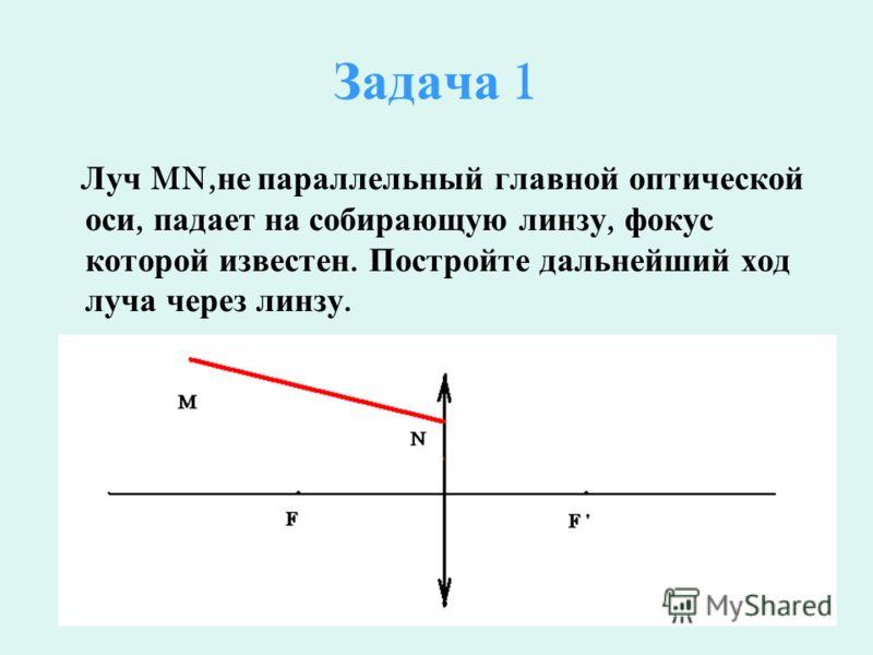 Задача 1 Луч MN, не параллельный главной оптической оси, падает на собирающую линзу, фокус которой известен. Постройте дальнейший ход луча через линзу.