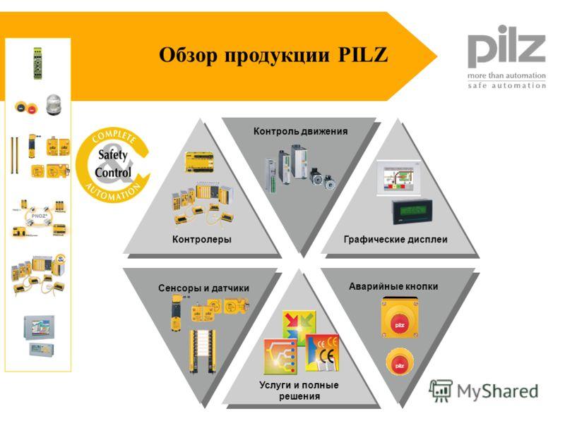 Обзор продукции PILZ Графические дисплеи Сенсоры и датчики Услуги и полные решения Аварийные кнопки Контроль движения Контролеры