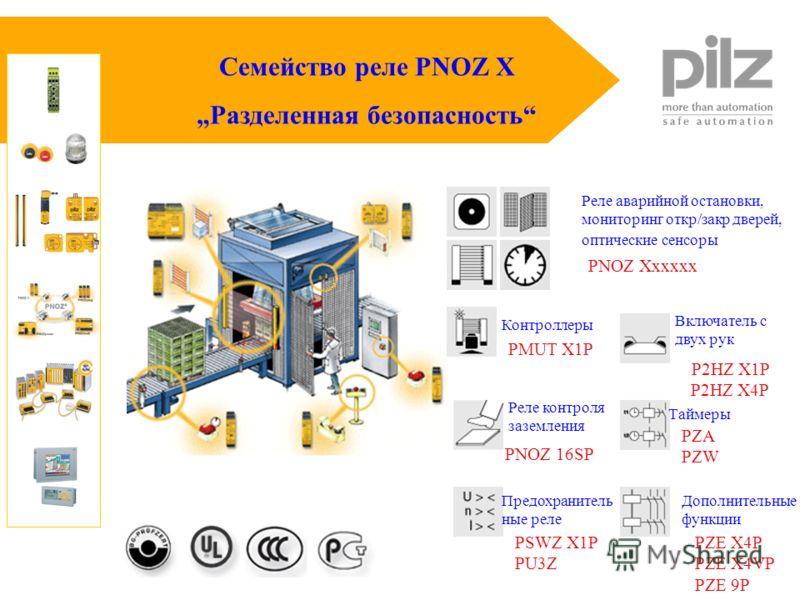 Семейство реле PNOZ X Разделенная безопасность PNOZ Xxxxxx Реле аварийной остановки, мониторинг откр/закр дверей, оптические сенсоры Контроллеры PMUT X1P Включатель с двух рук P2HZ X1P P2HZ X4P Реле контроля заземления PNOZ 16SP Таймеры PZA PZW Предо
