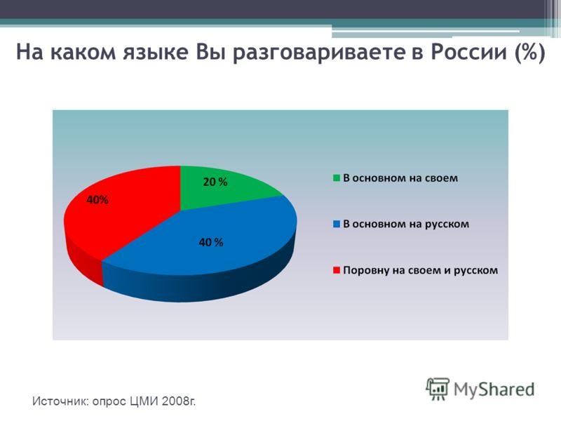 На каком языке Вы разговариваете в России (%) Источник: опрос ЦМИ 2008г.