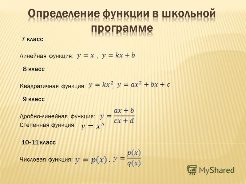 7 класс Линейная функция:, 8 класс Квадратичная функция:, 9 класс Дробно-линейная функция: Степенная функция: 10-11 класс Числовая функция:,