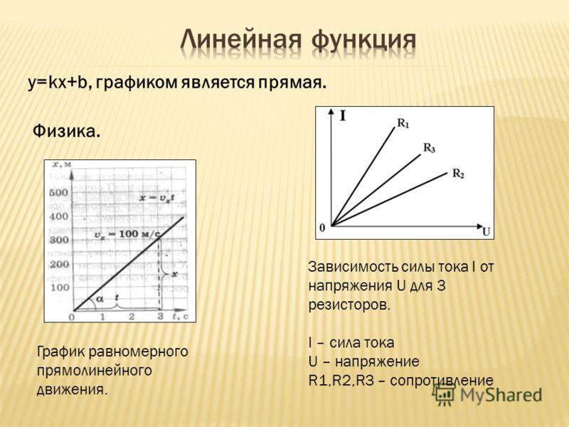 График равномерного прямолинейного движения. Физика. Зависимость силы тока I от напряжения U для 3 резисторов. I – cила тока U – напряжение R1,R2,R3 – сопротивление y=kx+b, графиком является прямая.