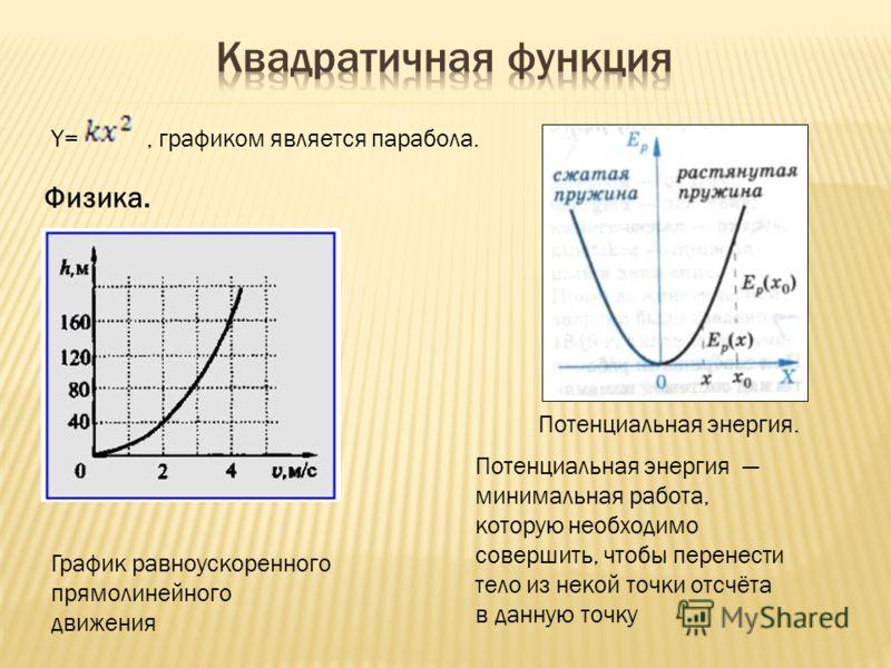 График равноускоренного прямолинейного движения Физика. Потенциальная энергия. Y=, графиком является парабола. Потенциальная энергия минимальная работа, которую необходимо совершить, чтобы перенести тело из некой точки отсчёта в данную точку
