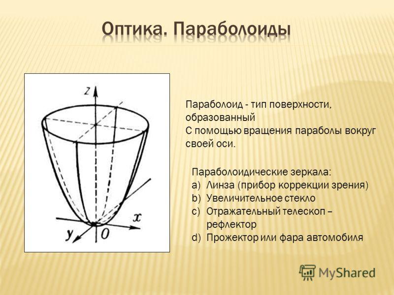 Параболоидические зеркала: a)Линза (прибор коррекции зрения) b)Увеличительное стекло c)Отражательный телескоп – рефлектор d)Прожектор или фара автомобиля Параболоид - тип поверхности, образованный С помощью вращения параболы вокруг своей оси.