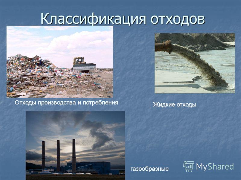 Классификация отходов Жидкие отходы газообразные Отходы производства и потребления