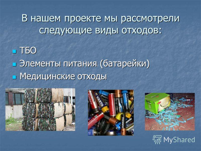 В нашем проекте мы рассмотрели следующие виды отходов: ТБО ТБО Элементы питания (батарейки) Элементы питания (батарейки) Медицинские отходы Медицинские отходы