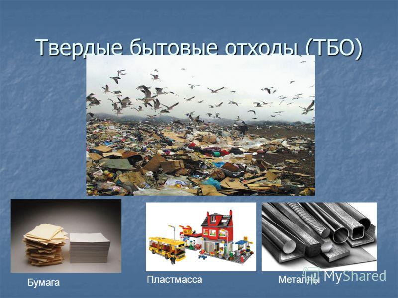Твердые бытовые отходы (ТБО) Бумага ПластмассаМеталлы