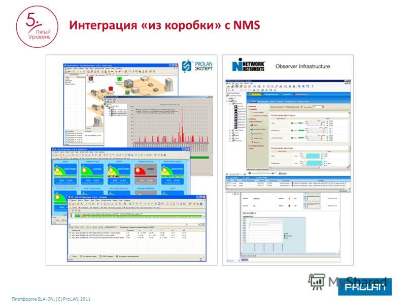 Платформа SLA-ON, (С) ProLAN, 2011 Интеграция «из коробки» с NMS