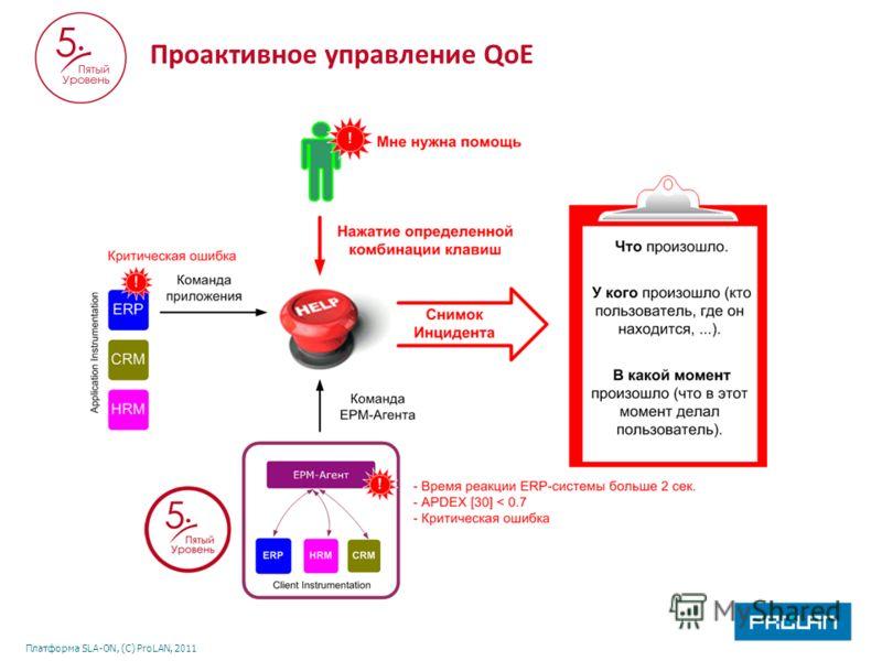 Платформа SLA-ON, (С) ProLAN, 2011 Проактивное управление QoE