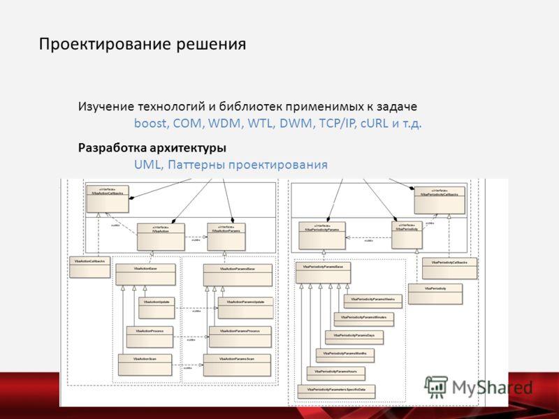 Проектирование решения Изучение технологий и библиотек применимых к задаче boost, COM, WDM, WTL, DWM, TCP/IP, cURL и т.д. Разработка архитектуры UML, Паттерны проектирования