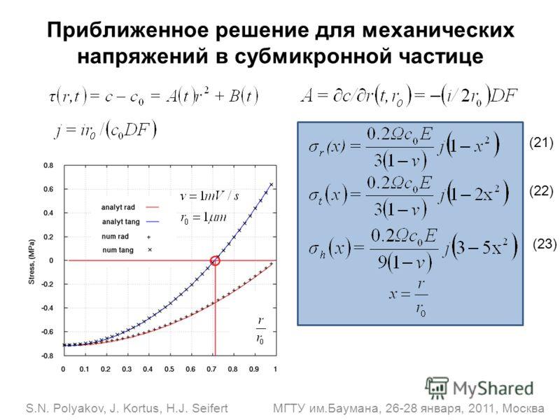 S.N. Polyakov, J. Kortus, H.J. Seifert МГТУ им.Баумана, 26-28 января, 2011, Москва Приближенное решение для механических напряжений в субмикронной частице (21) (22) (23)