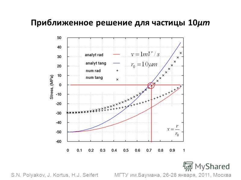 S.N. Polyakov, J. Kortus, H.J. Seifert МГТУ им.Баумана, 26-28 января, 2011, Москва Приближенное решение для частицы 10μm